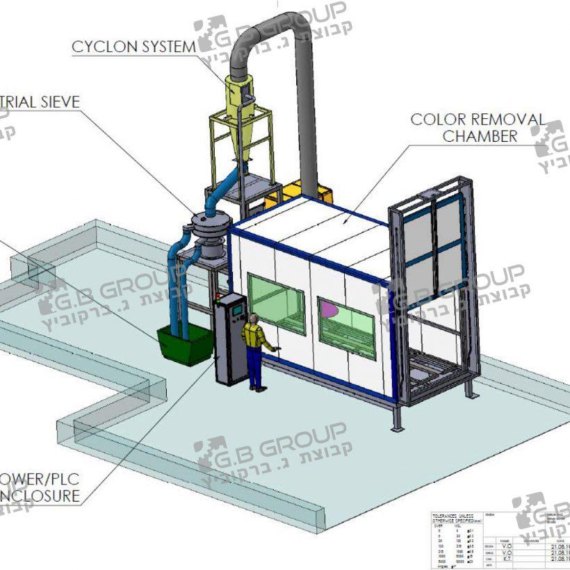 image project - תא הסרת צבע רובוטי PMB
